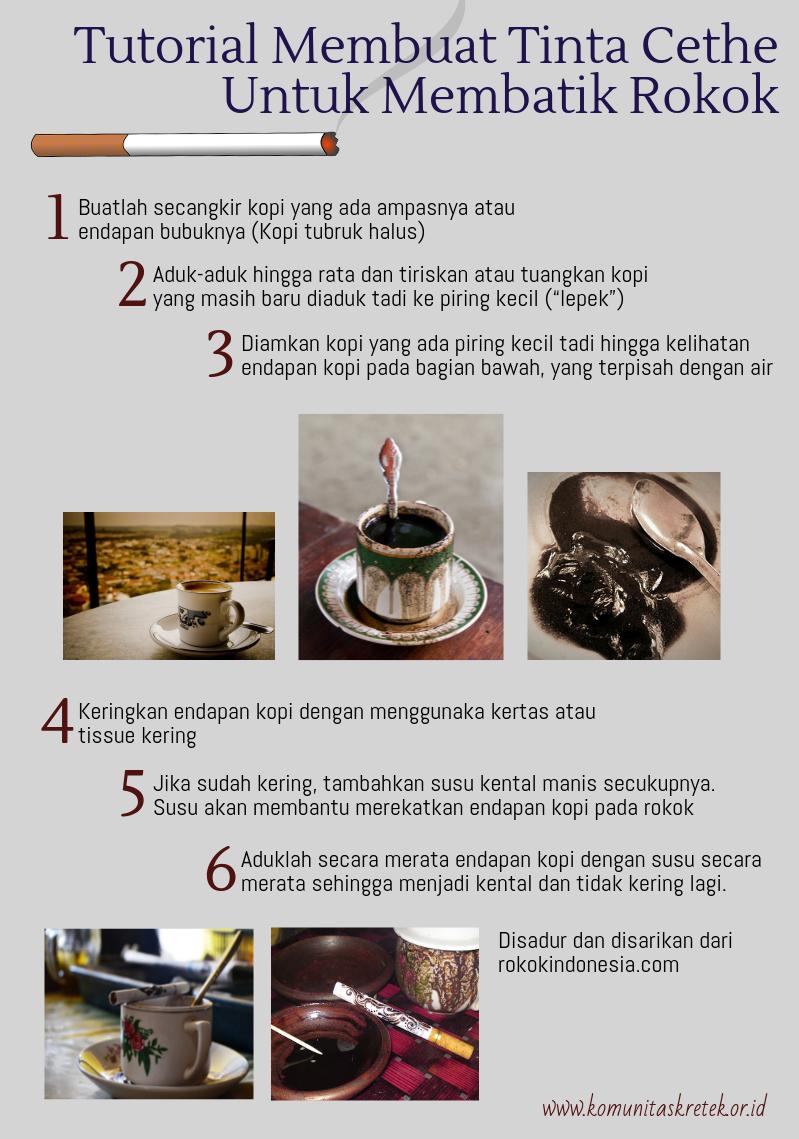 Infografis Tinta Cethe