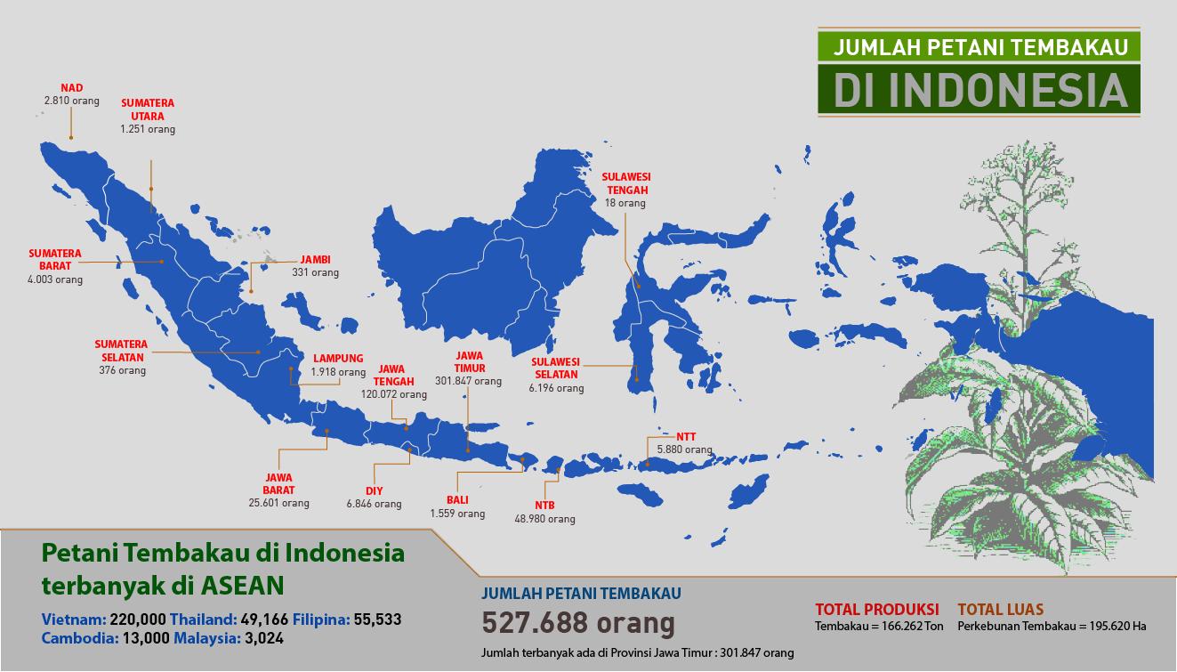 jumlah petani tembakau di Indonesia-01